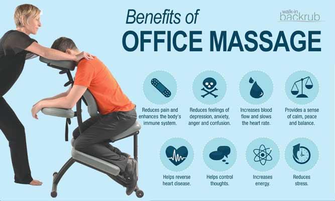 Benefits of office massage